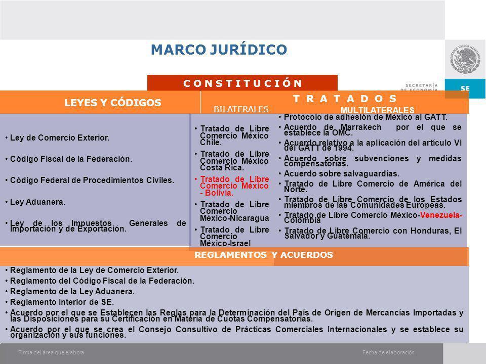 Fecha de elaboraciónFirma del área que elabora MARCO JURÍDICO C O N S T I T U C I Ó N Ley de Comercio Exterior. Código Fiscal de la Federación. Código
