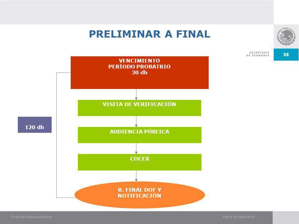Fecha de elaboraciónFirma del área que elabora PRELIMINAR A FINAL AUDIENCIA PÚBLICA VISITA DE VERIFICACIÓN R. FINAL DOF Y NOTIFICACIÓN VENCIMIENTO PER
