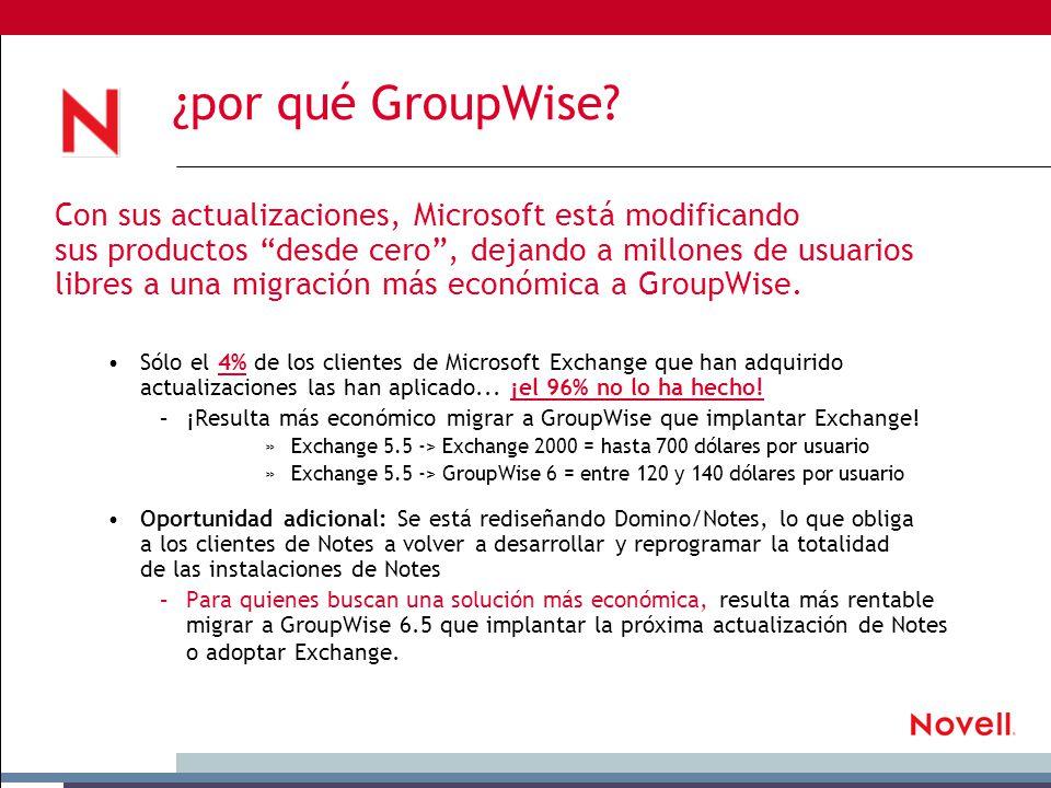 ¿por qué GroupWise.