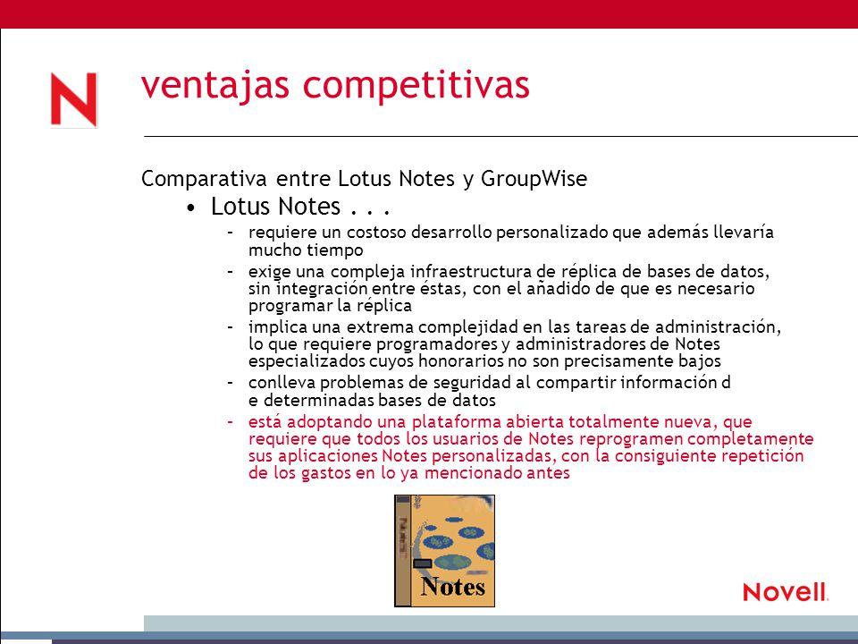 ventajas competitivas Comparativa entre Lotus Notes y GroupWise Lotus Notes... –requiere un costoso desarrollo personalizado que además llevaría mucho