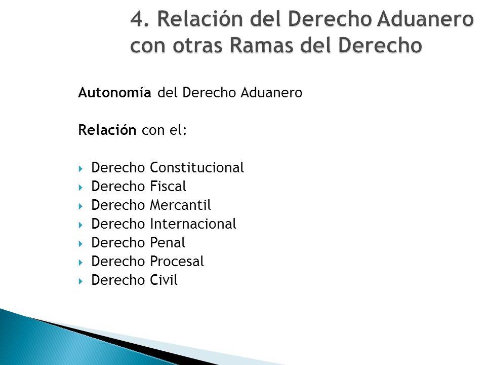 Autonomía del Derecho Aduanero Relación con el: Derecho Constitucional Derecho Fiscal Derecho Mercantil Derecho Internacional Derecho Penal Derecho Pr