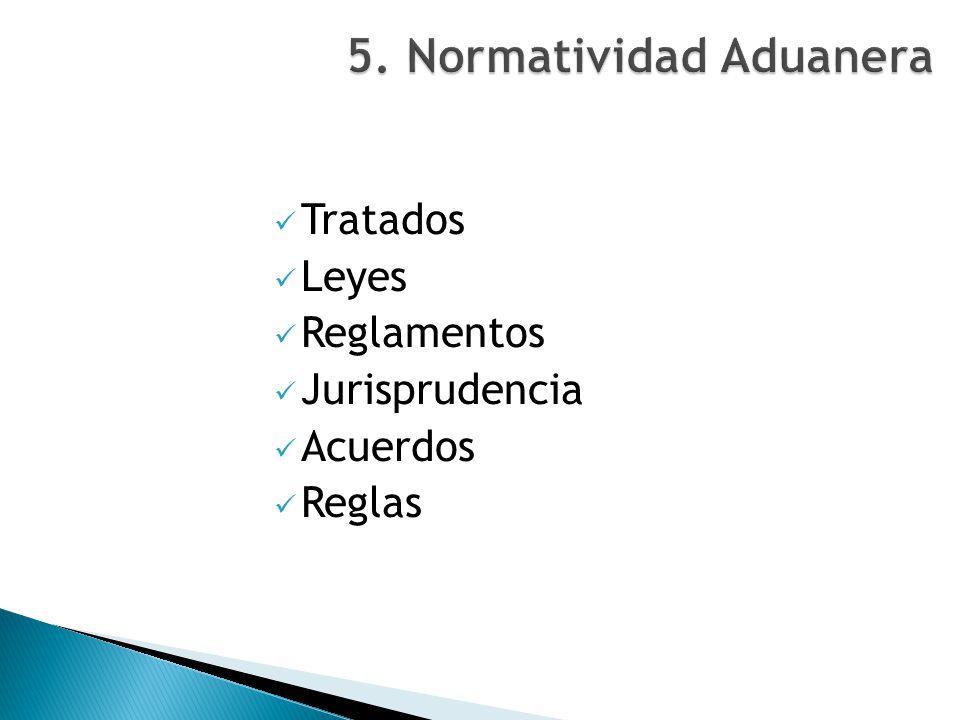 FACULTADES DEL PODER LEGISLATIVO EN MATERIA ADUANERA (ART.