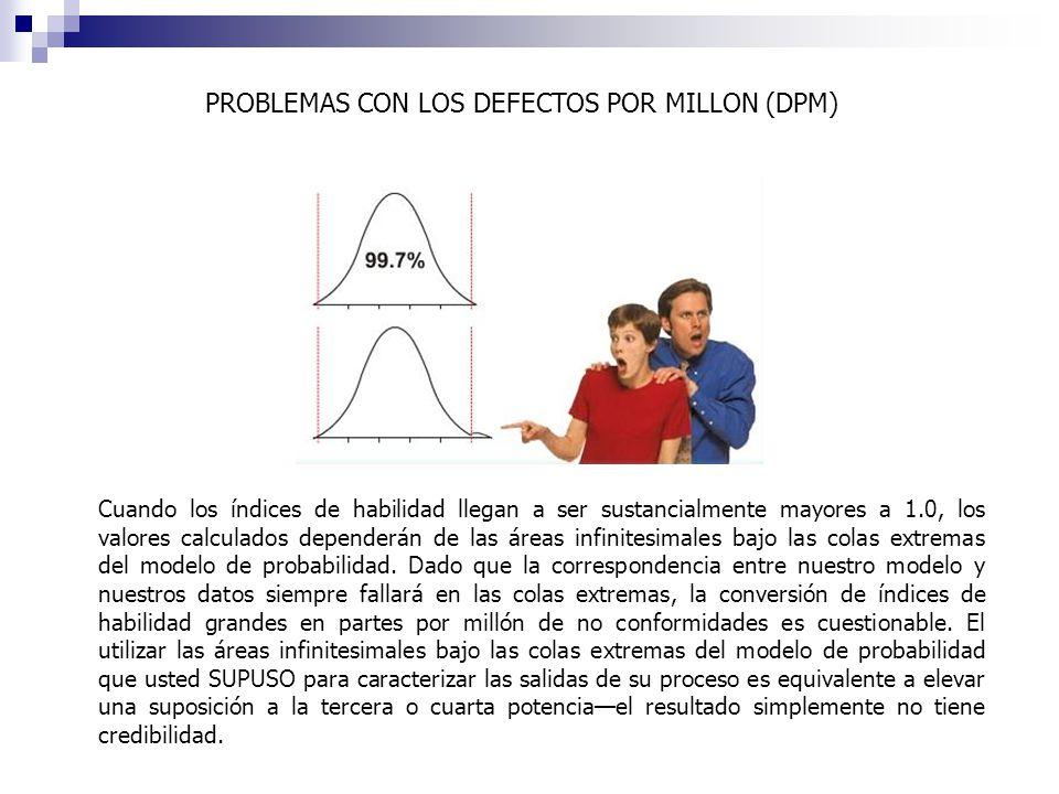 Cuando los índices de habilidad llegan a ser sustancialmente mayores a 1.0, los valores calculados dependerán de las áreas infinitesimales bajo las colas extremas del modelo de probabilidad.