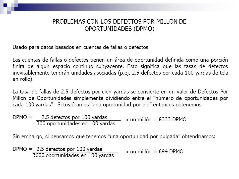 Usado para datos basados en cuentas de fallas o defectos.
