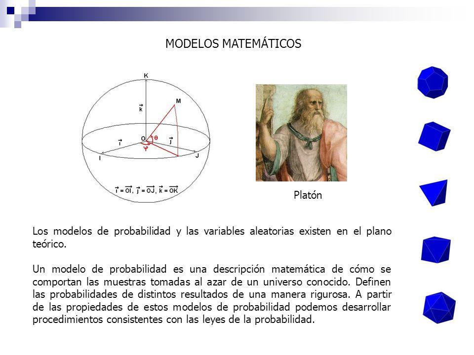 Los modelos de probabilidad y las variables aleatorias existen en el plano teórico. Un modelo de probabilidad es una descripción matemática de cómo se