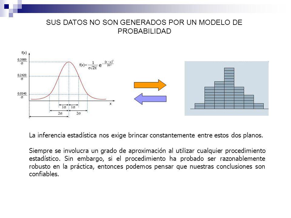 La inferencia estadística nos exige brincar constantemente entre estos dos planos. Siempre se involucra un grado de aproximación al utilizar cualquier