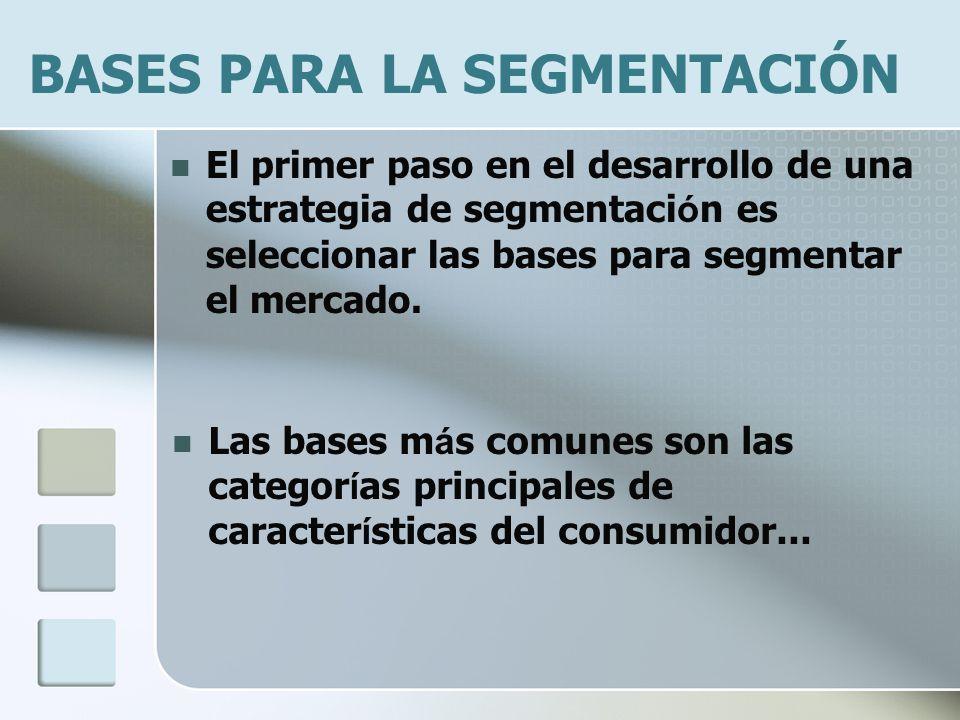 BASES PARA LA SEGMENTACIÓN El primer paso en el desarrollo de una estrategia de segmentaci ó n es seleccionar las bases para segmentar el mercado. Las