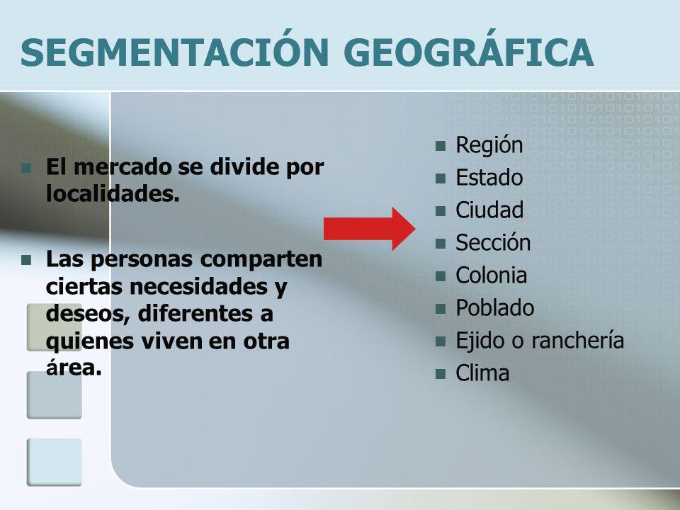 SEGMENTACIÓN GEOGRÁFICA El mercado se divide por localidades.