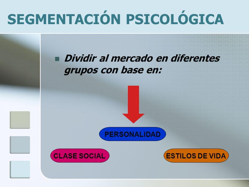 SEGMENTACIÓN PSICOLÓGICA Dividir al mercado en diferentes grupos con base en: CLASE SOCIAL PERSONALIDAD ESTILOS DE VIDA