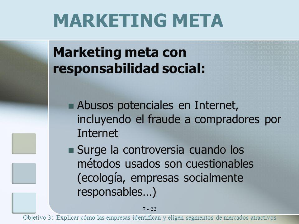 7 - 22 Marketing meta con responsabilidad social: Abusos potenciales en Internet, incluyendo el fraude a compradores por Internet Surge la controversi