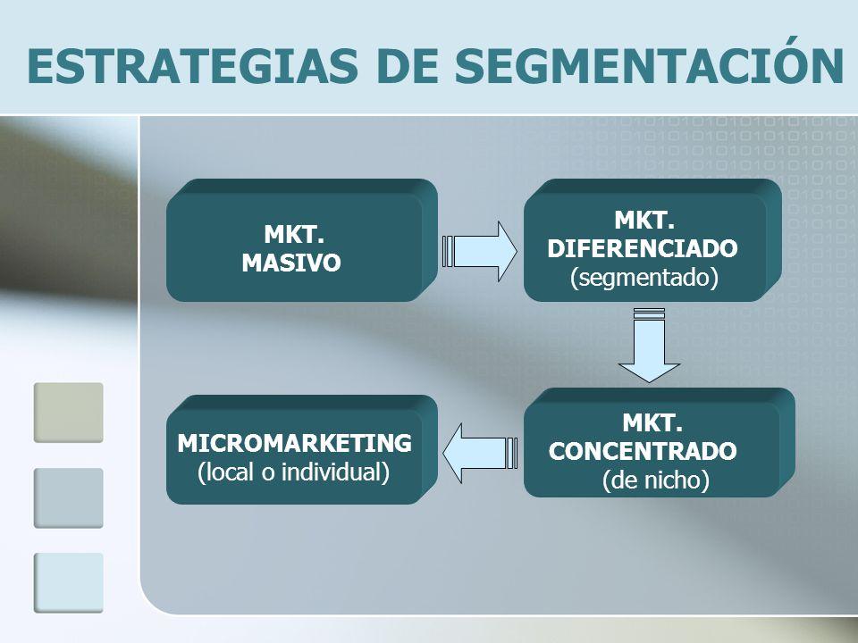 ESTRATEGIAS DE SEGMENTACIÓN MKT. MASIVO MKT. DIFERENCIADO (segmentado) MKT. CONCENTRADO (de nicho) MICROMARKETING (local o individual)