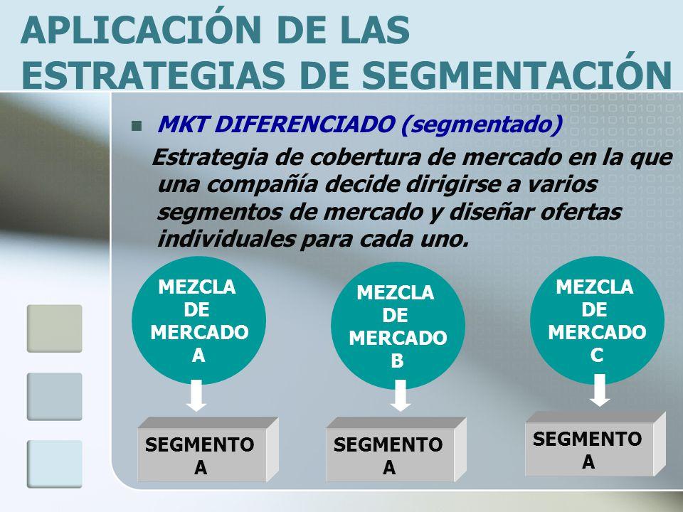 APLICACIÓN DE LAS ESTRATEGIAS DE SEGMENTACIÓN MKT DIFERENCIADO (segmentado) Estrategia de cobertura de mercado en la que una compañía decide dirigirse a varios segmentos de mercado y diseñar ofertas individuales para cada uno.