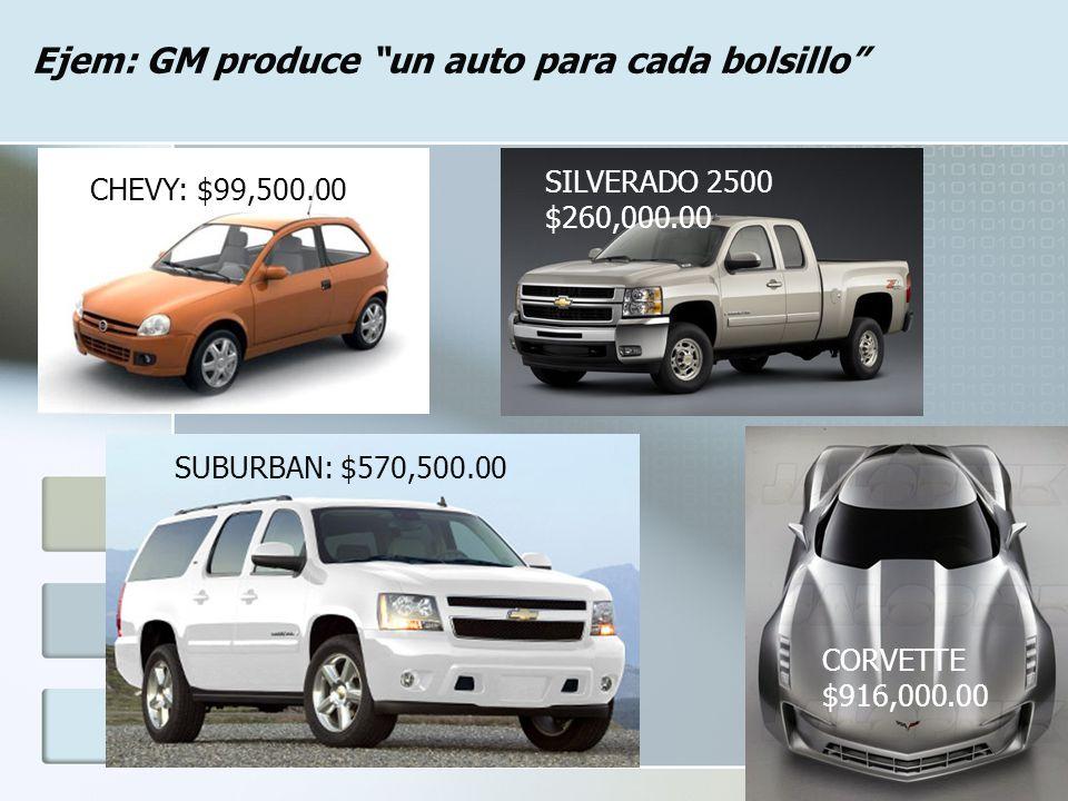 Ejem: GM produce un auto para cada bolsillo CHEVY: $99,500.00 CORVETTE $916,000.00 SILVERADO 2500 $260,000.00 SUBURBAN: $570,500.00