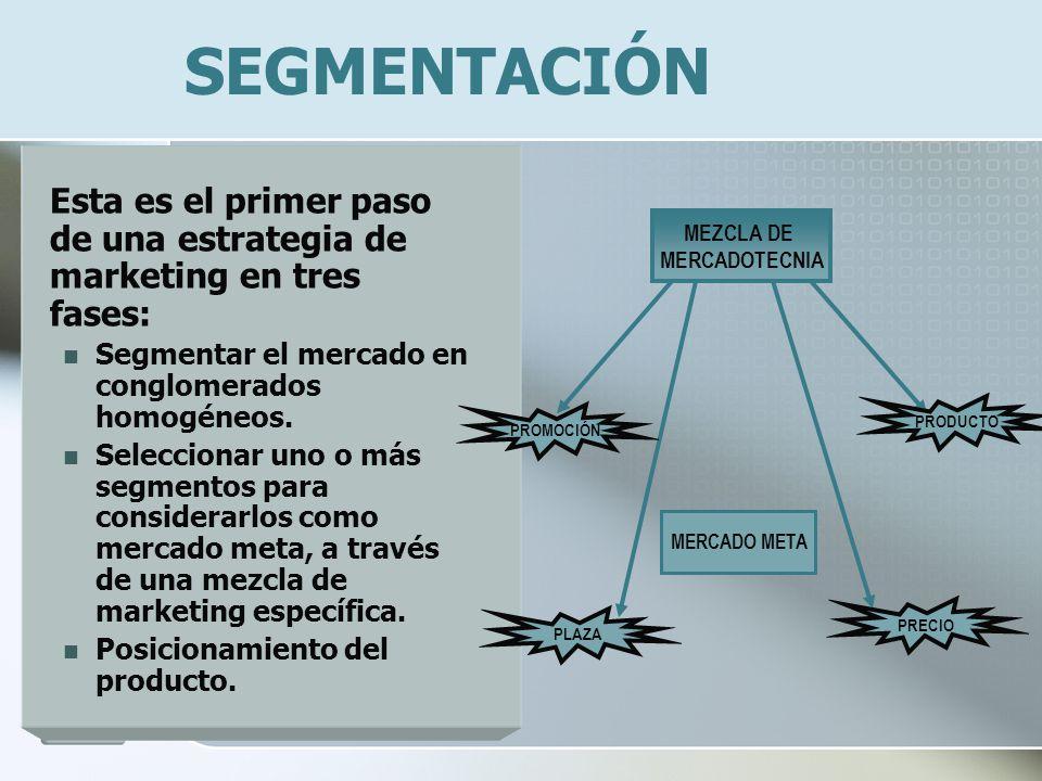 SEGMENTACIÓN Esta es el primer paso de una estrategia de marketing en tres fases: Segmentar el mercado en conglomerados homogéneos. Seleccionar uno o