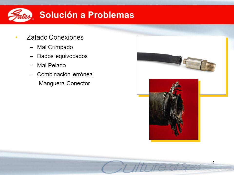 15 Solución a Problemas Zafado Conexiones –Mal Crimpado –Dados equivocados –Mal Pelado –Combinación errónea Manguera-Conector