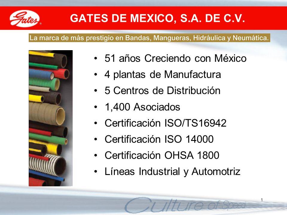 1 GATES DE MEXICO, S.A. DE C.V. 51 años Creciendo con México 4 plantas de Manufactura 5 Centros de Distribución 1,400 Asociados Certificación ISO/TS16