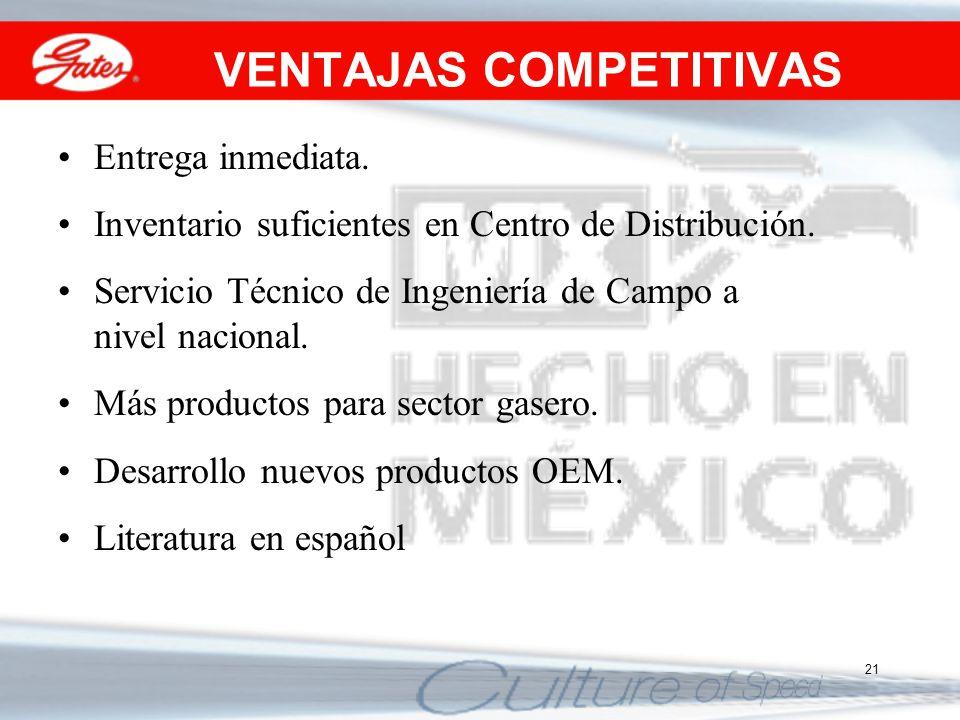 21 VENTAJAS COMPETITIVAS Entrega inmediata. Inventario suficientes en Centro de Distribución. Servicio Técnico de Ingeniería de Campo a nivel nacional