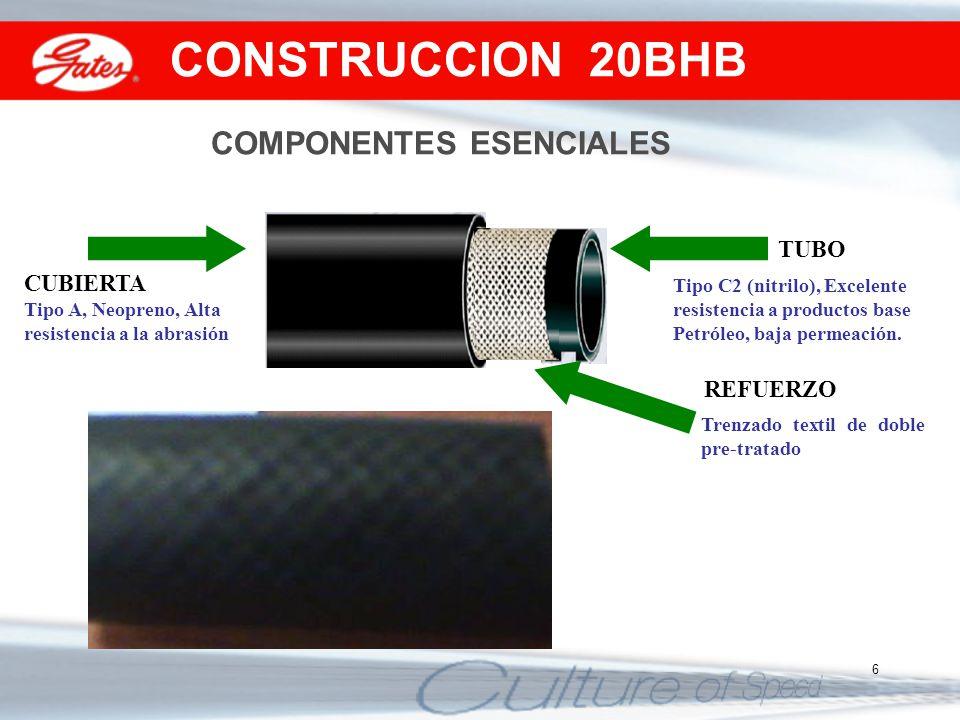 6 CONSTRUCCION 20BHB CUBIERTA Tipo A, Neopreno, Alta resistencia a la abrasión Tipo C2 (nitrilo), Excelente resistencia a productos base Petróleo, baj