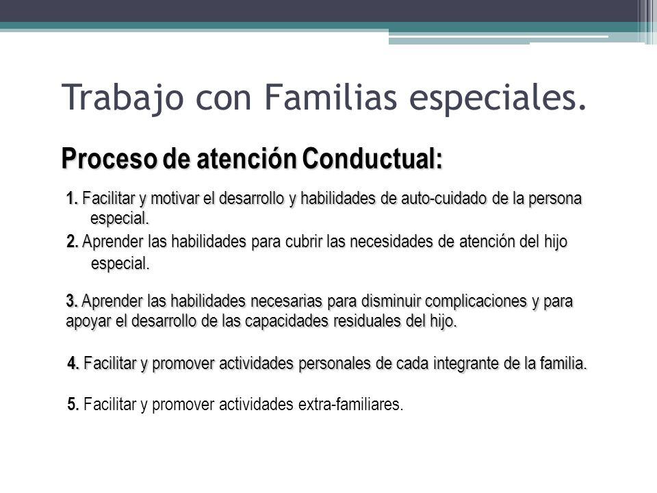 Proceso de atención Conductual: 1. Facilitar y motivar el desarrollo y habilidades de auto-cuidado de la persona especial. 2. Aprender las habilidades