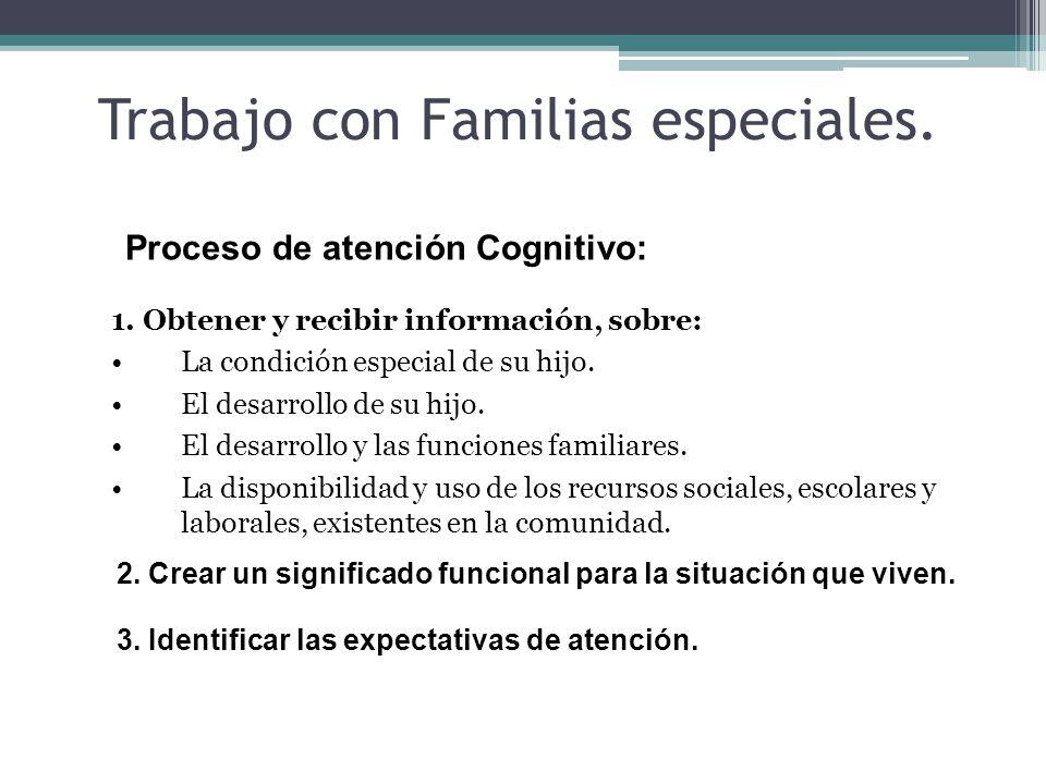 Trabajo con Familias especiales. 1. Obtener y recibir información, sobre: La condición especial de su hijo. El desarrollo de su hijo. El desarrollo y