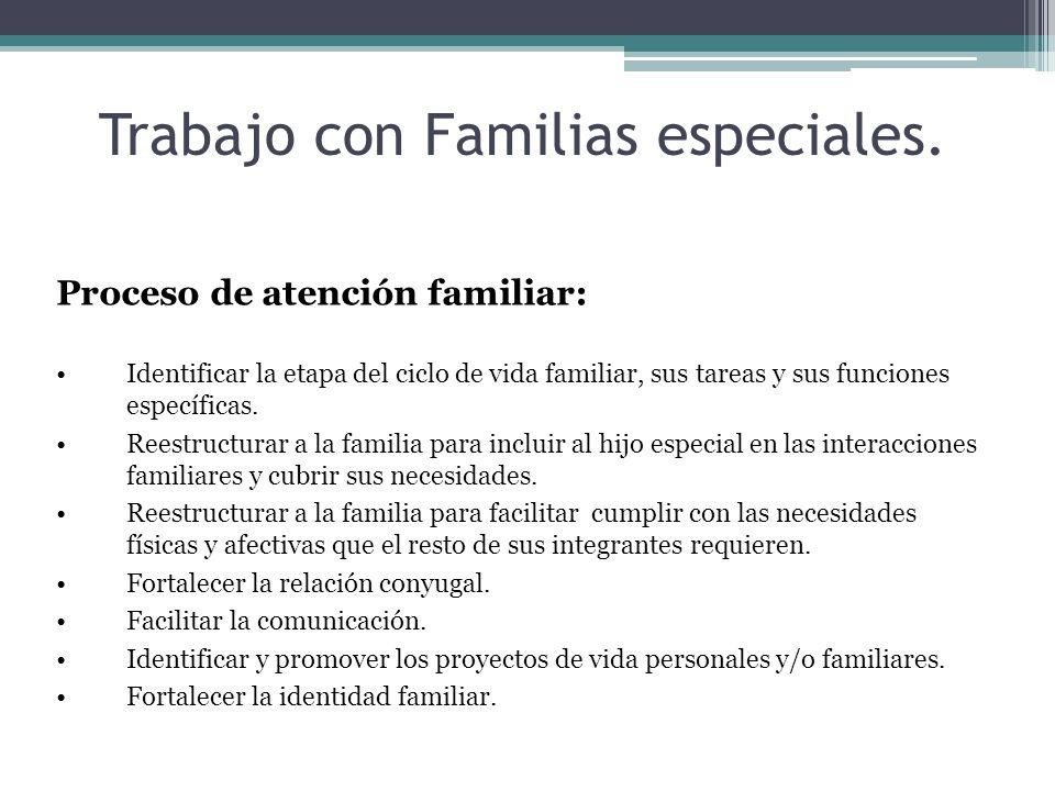 Trabajo con Familias especiales. Proceso Familiar Proceso de atención familiar: Identificar la etapa del ciclo de vida familiar, sus tareas y sus func