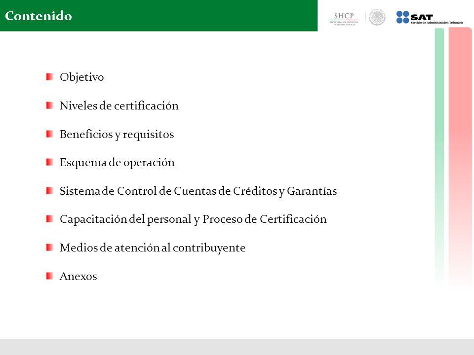 Objetivo Niveles de certificación Beneficios y requisitos Esquema de operación Sistema de Control de Cuentas de Créditos y Garantías Capacitación del personal y Proceso de Certificación Medios de atención al contribuyente Anexos Contenido