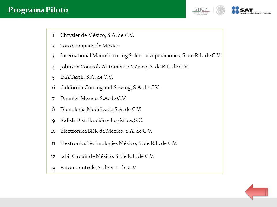1Chrysler de México, S.A. de C.V. 2Toro Company de México 3International Manufacturing Solutions operaciones, S. de R.L. de C.V. 4Johnson Controls Aut