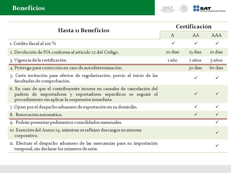 Hasta 11 Beneficios Certificación A AAAAA 1. Crédito fiscal al 100 % 2. Devolución de IVA conforme al artículo 22 del Código. 20 días15 días10 días 3.