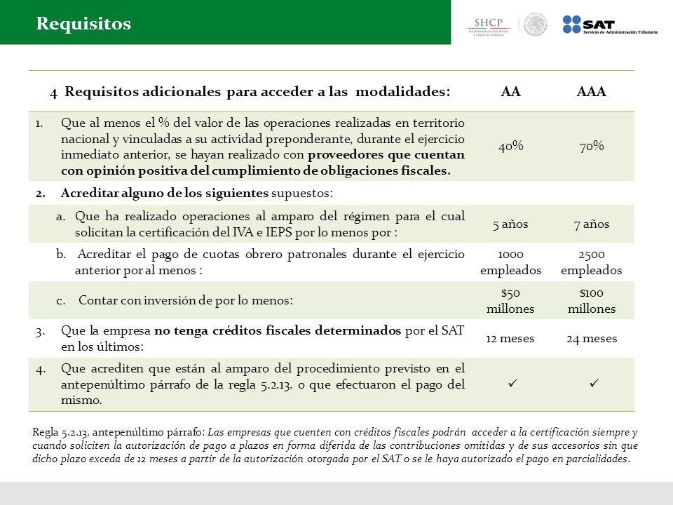 4 Requisitos adicionales para acceder a las modalidades:AAAAA 1.Que al menos el % del valor de las operaciones realizadas en territorio nacional y vin