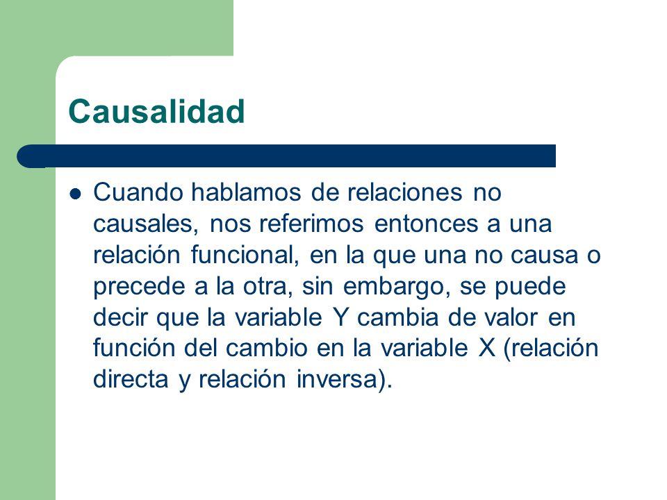 Causalidad Cuando hablamos de relaciones no causales, nos referimos entonces a una relación funcional, en la que una no causa o precede a la otra, sin embargo, se puede decir que la variable Y cambia de valor en función del cambio en la variable X (relación directa y relación inversa).
