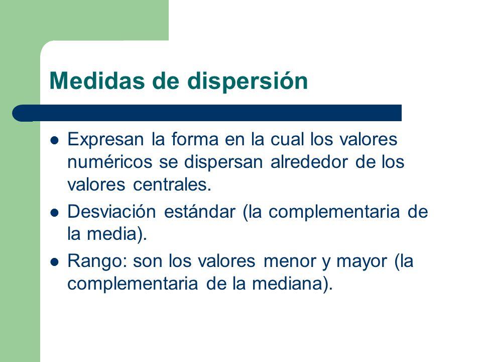 Medidas de dispersión Expresan la forma en la cual los valores numéricos se dispersan alrededor de los valores centrales. Desviación estándar (la comp