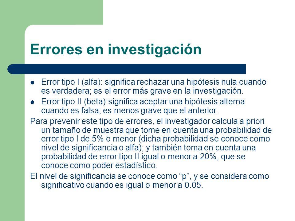 Errores en investigación Error tipo I (alfa): significa rechazar una hipótesis nula cuando es verdadera; es el error más grave en la investigación. Er