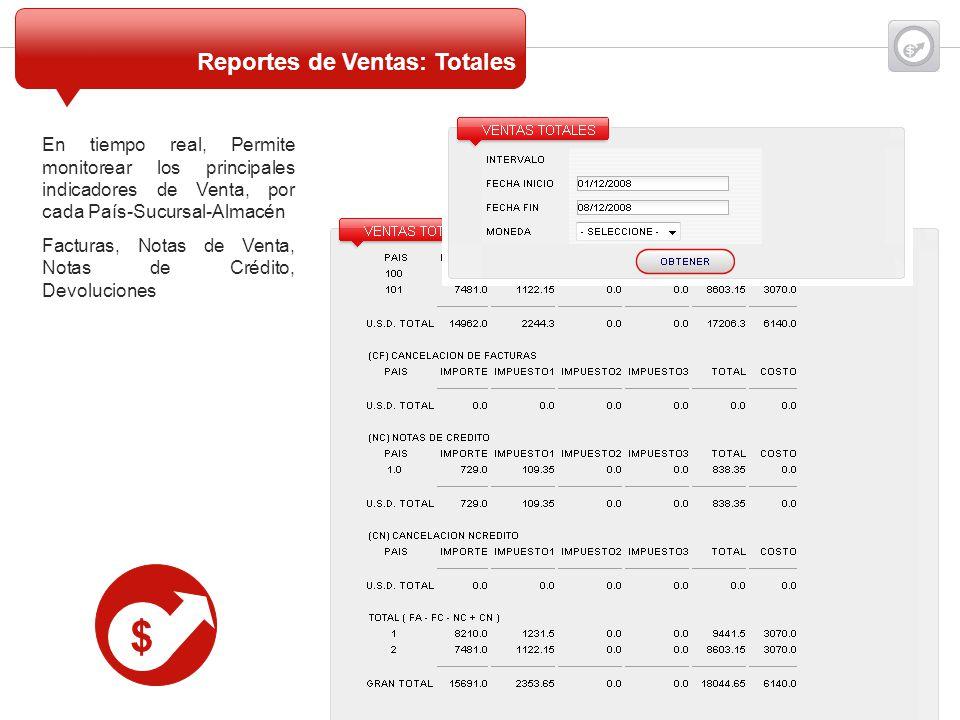 En tiempo real, Permite monitorear los principales indicadores de Venta, por cada País-Sucursal-Almacén Facturas, Notas de Venta, Notas de Crédito, De