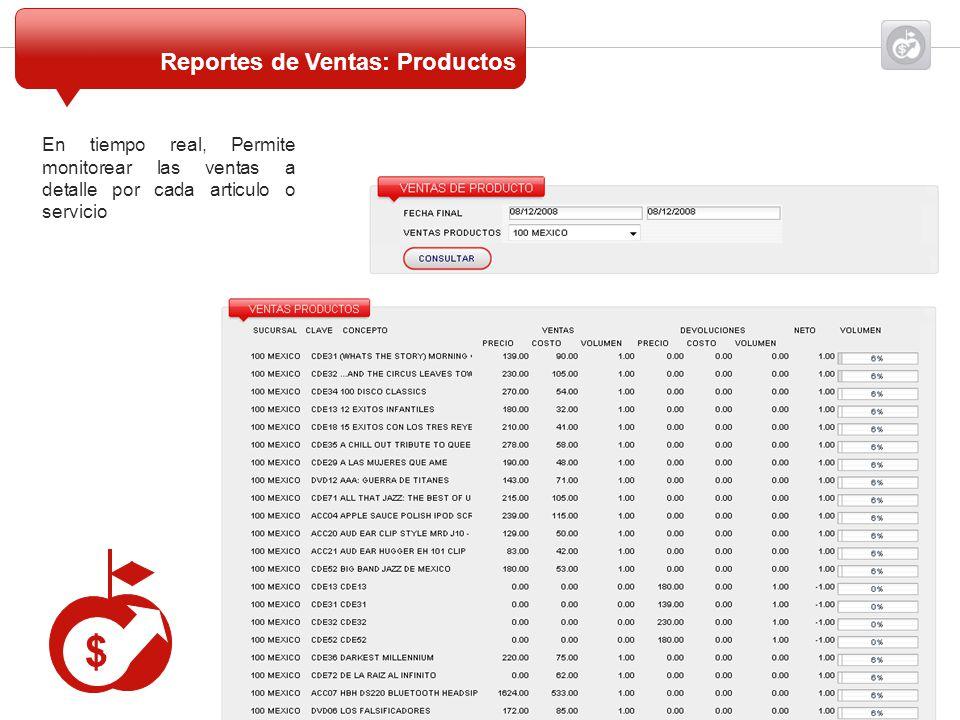 En tiempo real, Permite monitorear las ventas a detalle por cada articulo o servicio Reportes de Venta Reportes de Ventas: Productos $