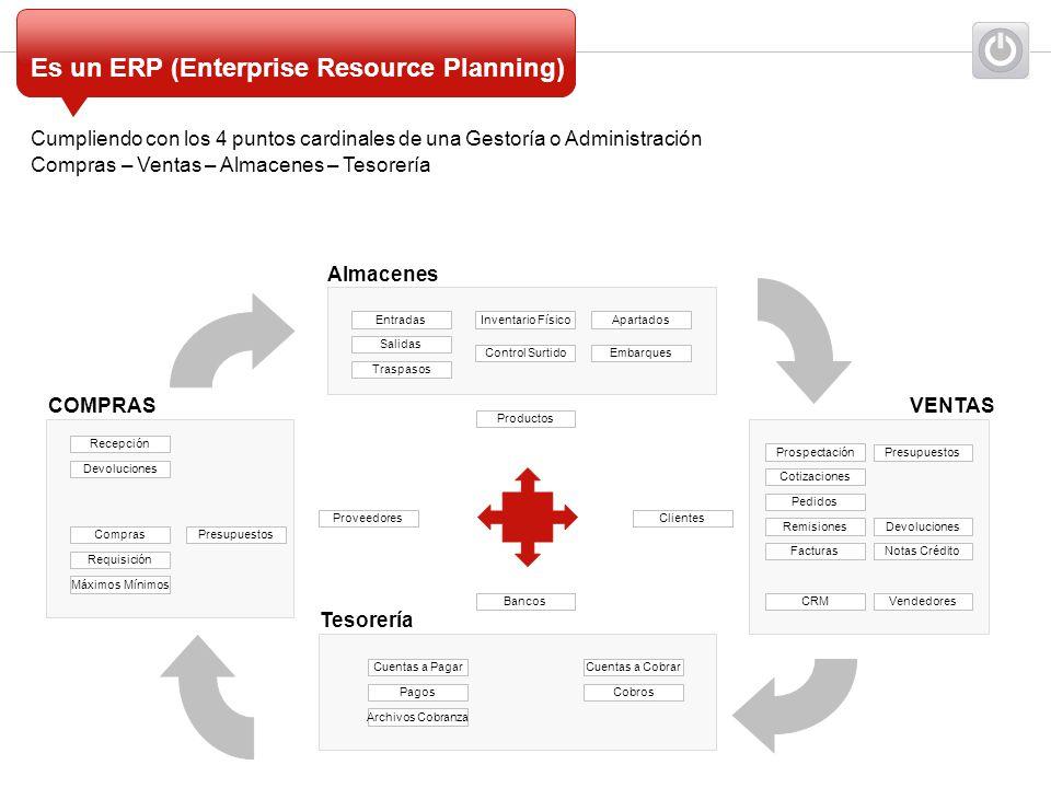 Cumpliendo con los 4 puntos cardinales de una Gestoría o Administración Compras – Ventas – Almacenes – Tesorería Es un ERP (Enterprise Resource Planni