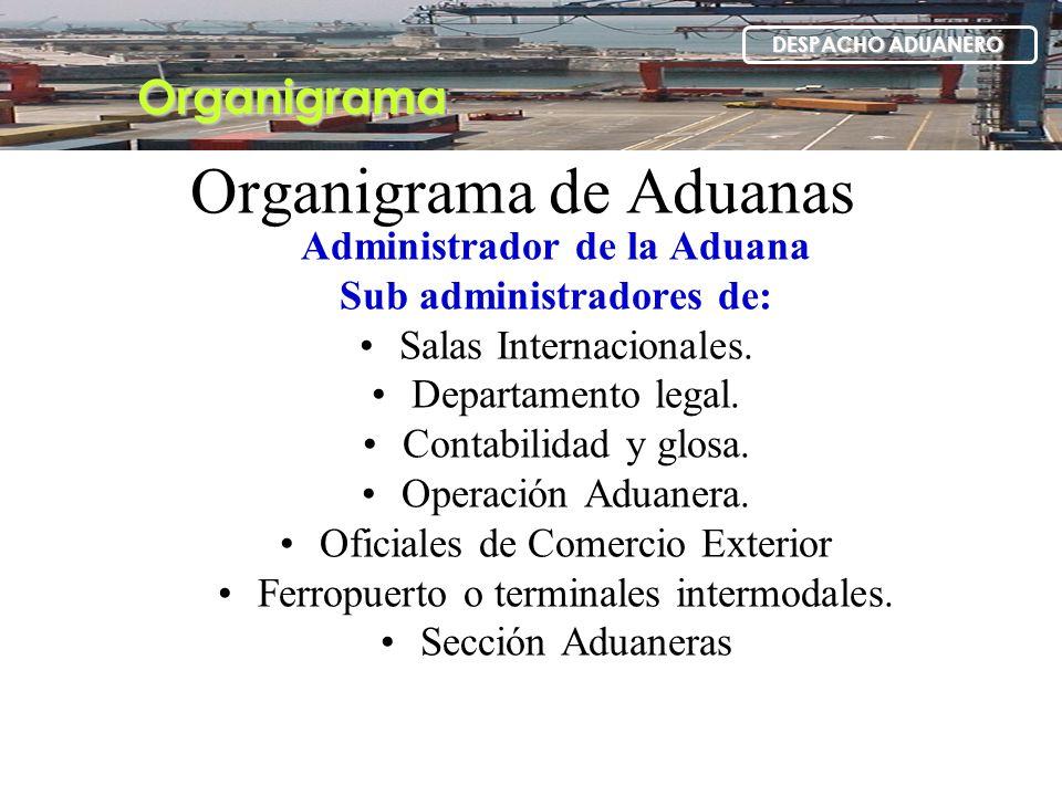 Organigrama de Aduanas Administrador de la Aduana Sub administradores de: Salas Internacionales. Departamento legal. Contabilidad y glosa. Operación A