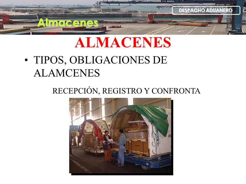 TIPOS, OBLIGACIONES DE ALAMCENES ALMACENES RECEPCIÓN, REGISTRO Y CONFRONTA Almacenes DESPACHO ADUANERO