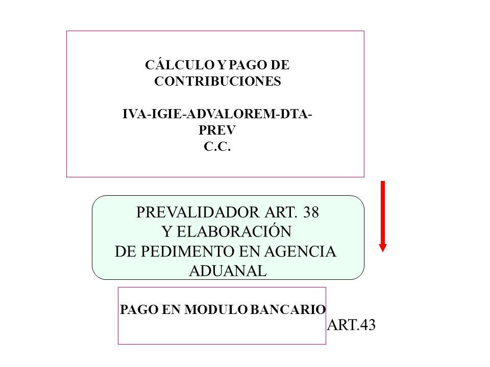 CÁLCULO Y PAGO DE CONTRIBUCIONES IVA-IGIE-ADVALOREM-DTA- PREV C.C. PAGO EN MODULO BANCARIO ART.43 PREVALIDADOR ART. 38 Y ELABORACIÓN DE PEDIMENTO EN A