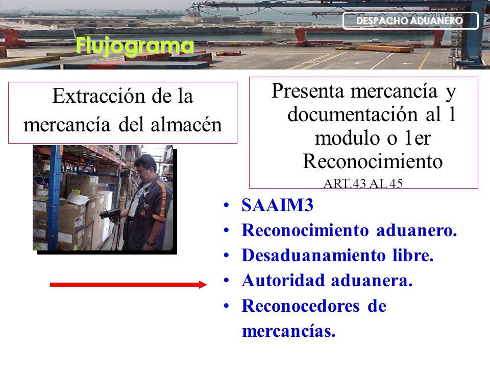 Flujograma DESPACHO ADUANERO Extracción de la mercancía del almacén Presenta mercancía y documentación al 1 modulo o 1er Reconocimiento ART.43 AL 45 S