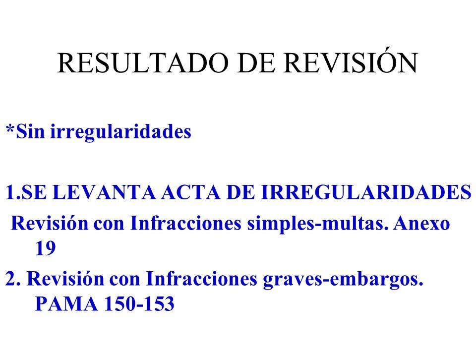RESULTADO DE REVISIÓN *Sin irregularidades 1.SE LEVANTA ACTA DE IRREGULARIDADES Revisión con Infracciones simples-multas. Anexo 19 2. Revisión con Inf