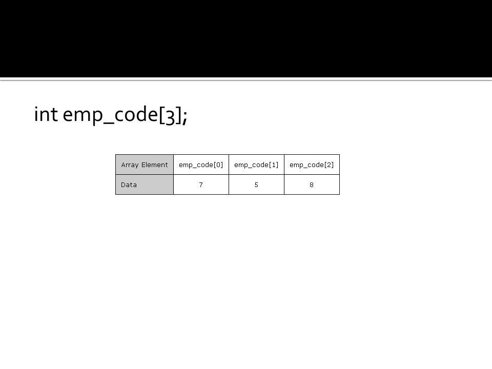 int emp_code[3];