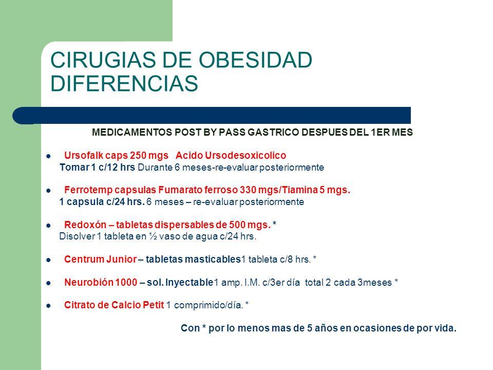 CIRUGIAS DE OBESIDAD DIFERENCIAS MEDICAMENTOS POST BY PASS GASTRICO DESPUES DEL 1ER MES Ursofalk caps 250 mgs Acido Ursodesoxicolico Tomar 1 c/12 hrs