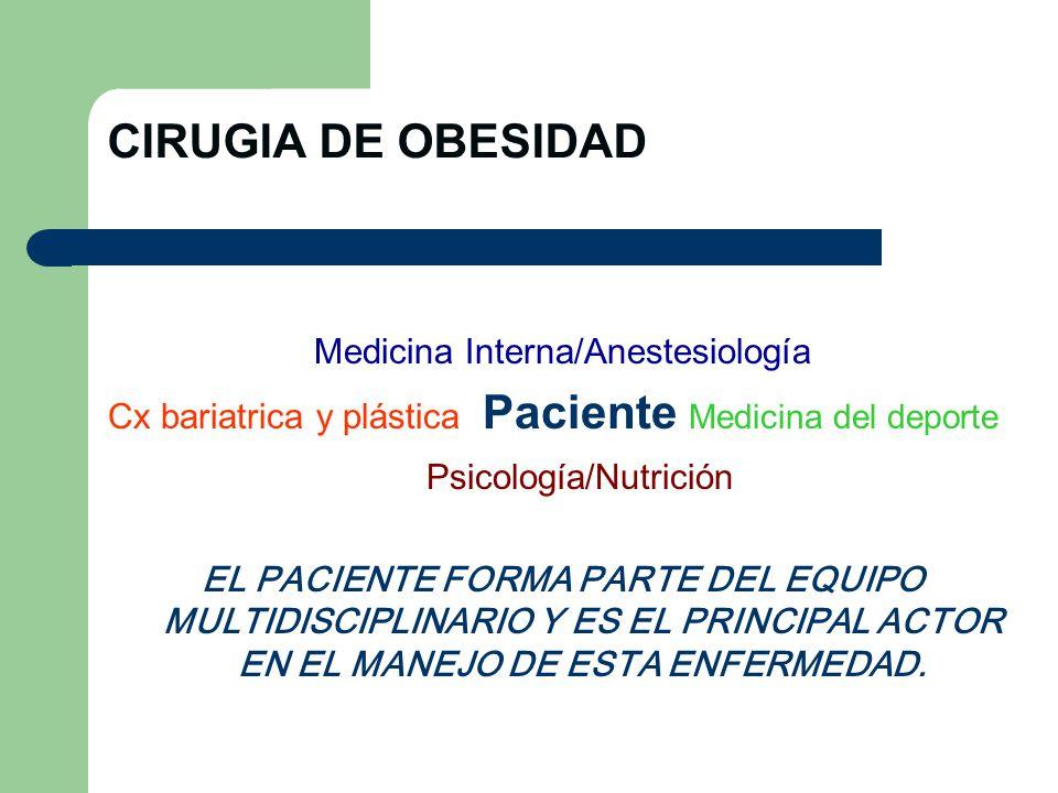CIRUGIA DE OBESIDAD Medicina Interna/Anestesiología Cx bariatrica y plástica Paciente Medicina del deporte Psicología/Nutrición EL PACIENTE FORMA PART
