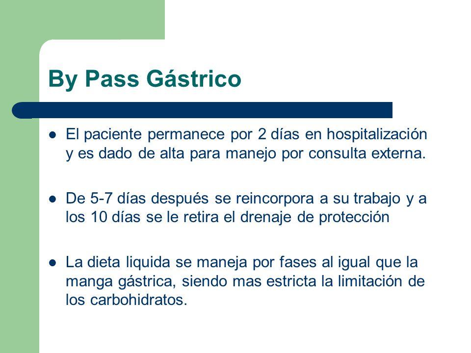 By Pass Gástrico El paciente permanece por 2 días en hospitalización y es dado de alta para manejo por consulta externa. De 5-7 días después se reinco