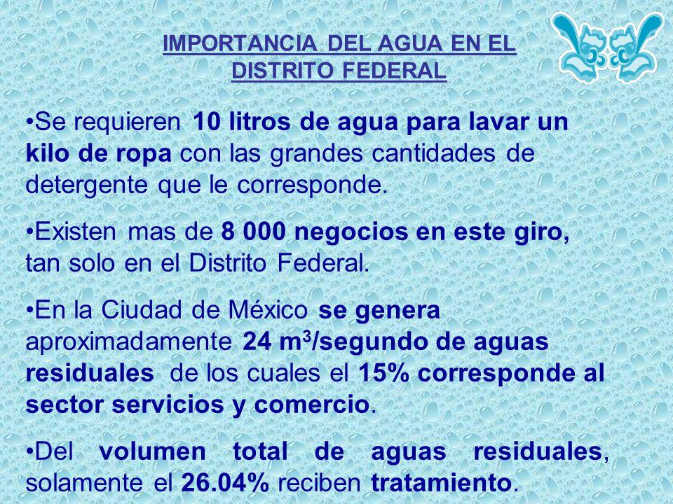 IMPORTANCIA DEL AGUA EN EL DISTRITO FEDERAL Se requieren 10 litros de agua para lavar un kilo de ropa con las grandes cantidades de detergente que le