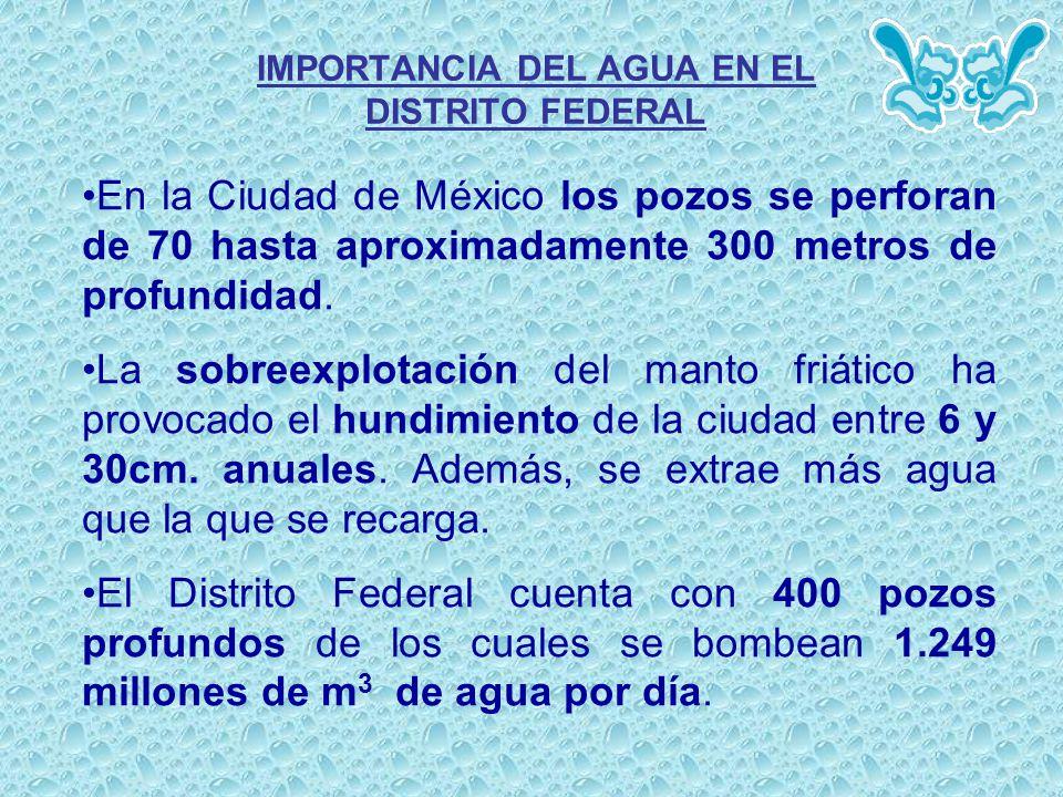 En la Ciudad de México los pozos se perforan de 70 hasta aproximadamente 300 metros de profundidad. La sobreexplotación del manto friático ha provocad