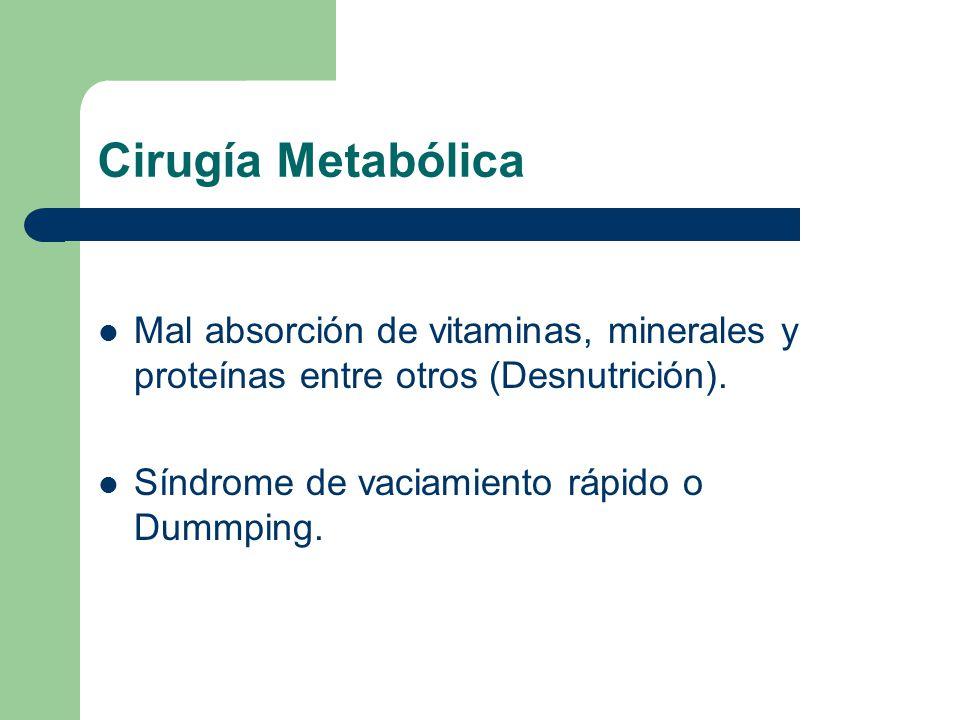 Cirugía Metabólica Mal absorción de vitaminas, minerales y proteínas entre otros (Desnutrición). Síndrome de vaciamiento rápido o Dummping.
