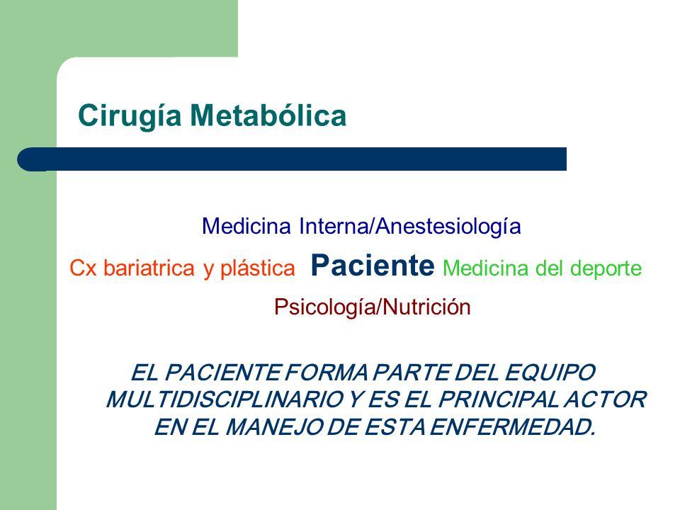 Cirugía Metabólica Medicina Interna/Anestesiología Cx bariatrica y plástica Paciente Medicina del deporte Psicología/Nutrición EL PACIENTE FORMA PARTE