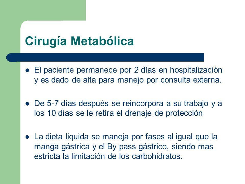 Cirugía Metabólica El paciente permanece por 2 días en hospitalización y es dado de alta para manejo por consulta externa. De 5-7 días después se rein