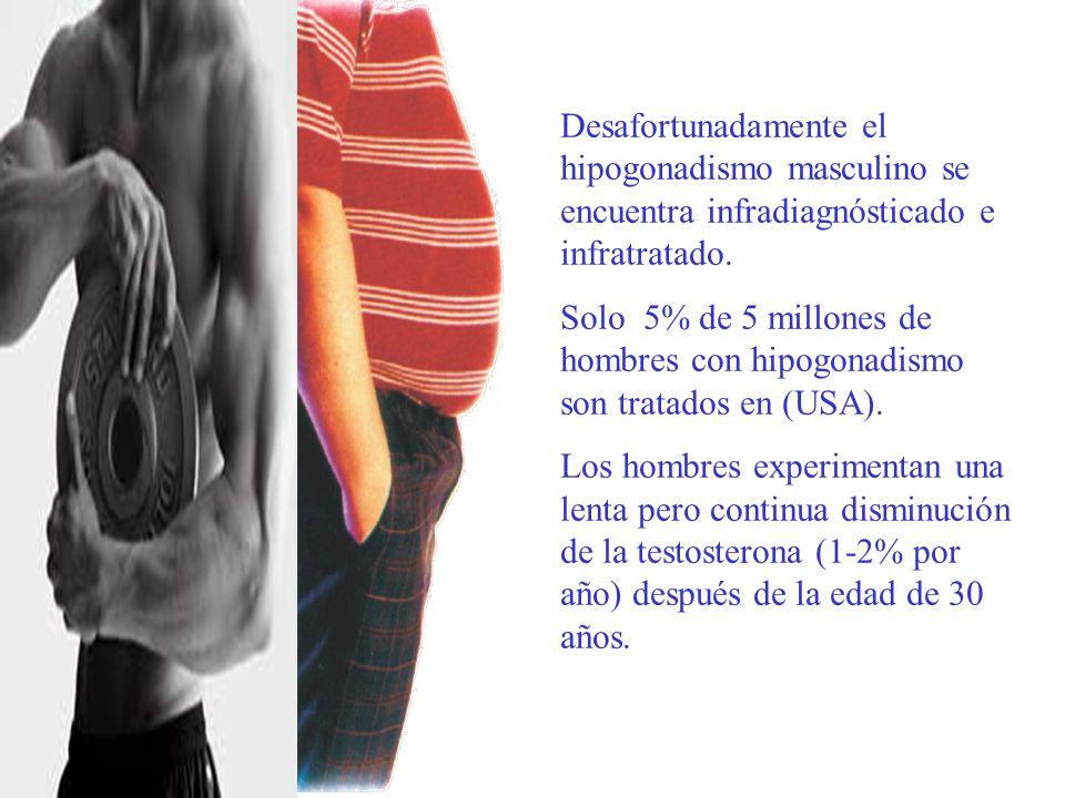 Desafortunadamente el hipogonadismo masculino se encuentra infradiagnósticado e infratratado. Solo 5% de 5 millones de hombres con hipogonadismo son t